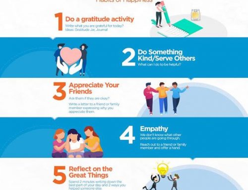 GIVEAWAY…Daily Habits of Happiness Poster Set